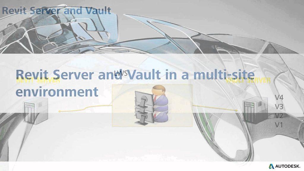 Vault and Revit Server Overview Video - Revit news