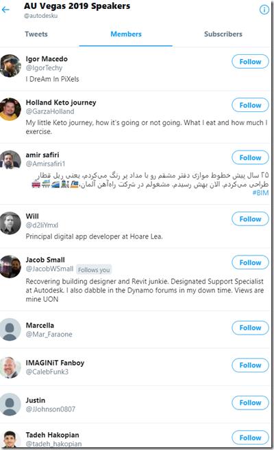 Liste des orateurs Twitter AU 2019