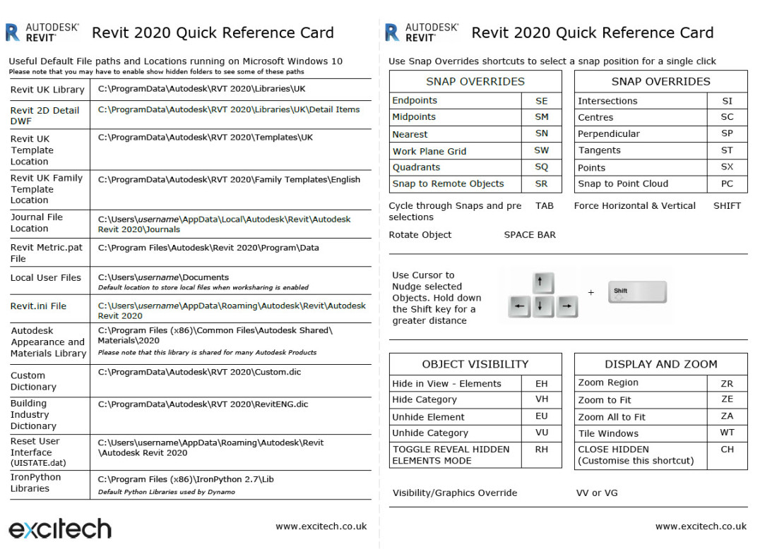 Revit 2020 Quick Reference Card